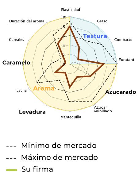 graphique-signature-metarom-2